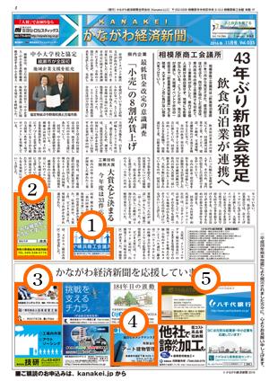 新聞広告の位置を表示